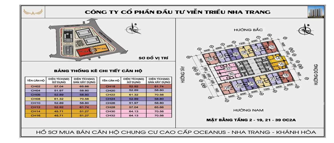 Dự án Mường Thanh Viễn Triều