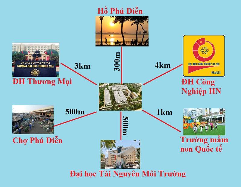Kết nối dự án Liền Kề biệt Thự Phú Diễn Land