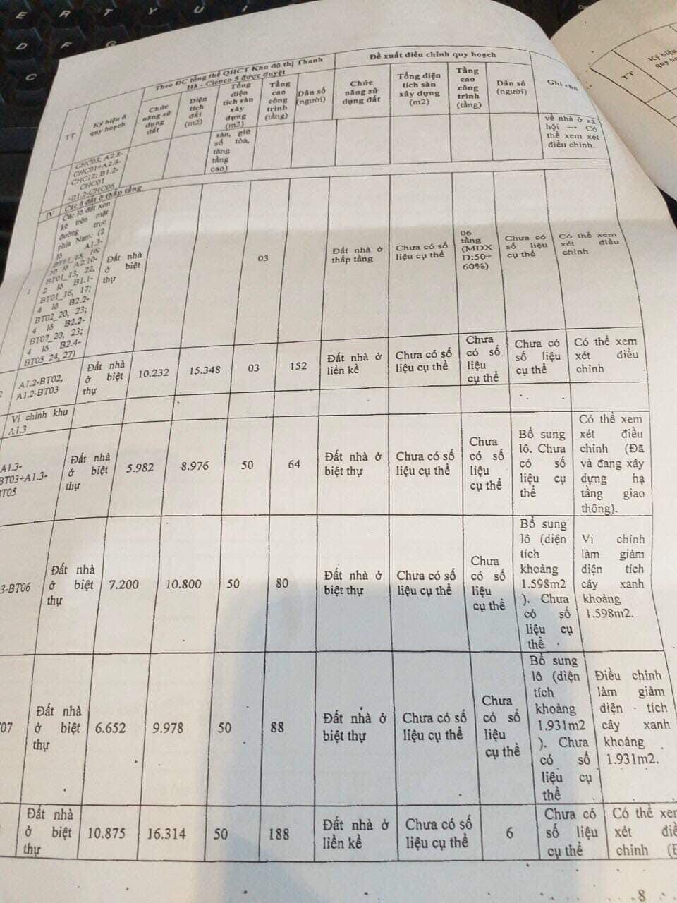 Văn bản hướng dẫn thực hiện điều chỉnh quy hoạch KĐT Thanh Hà Cienco 5 - 5