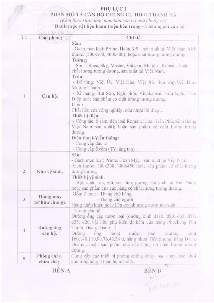 Trang 14 - Mẫu hợp đồng Chung Cư B1.4 HH01 Thanh Hà Cienco 5